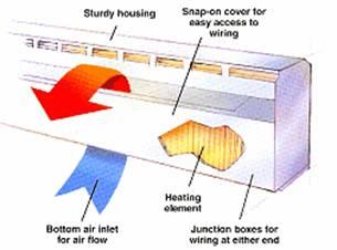 baseboard heating system wiring diagram wiring diagram