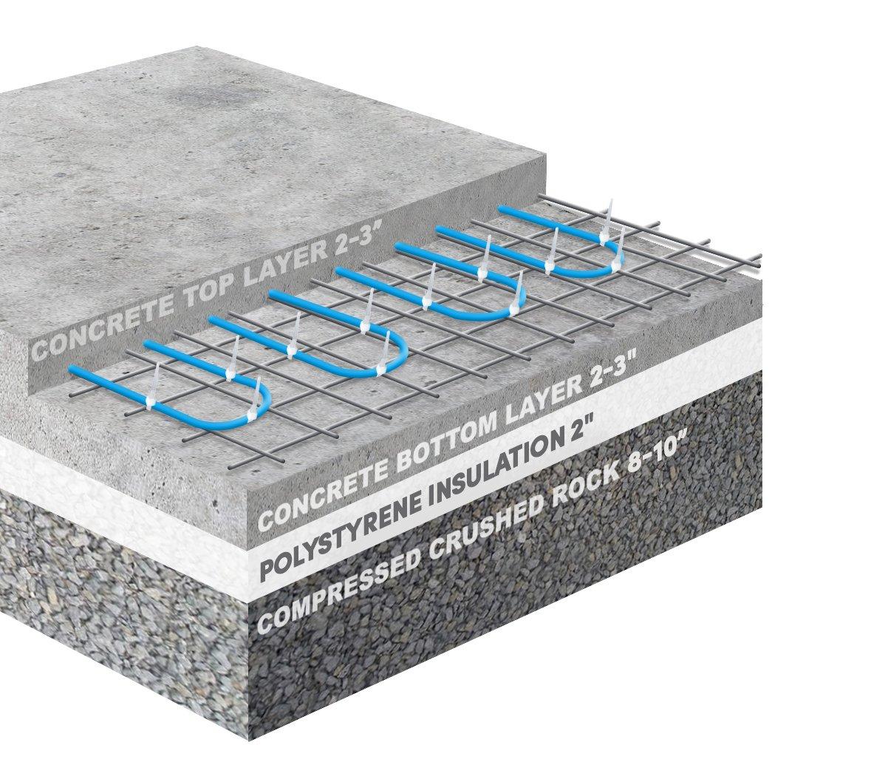 Floor Heating Concrete Floor Radiant Heating Cable