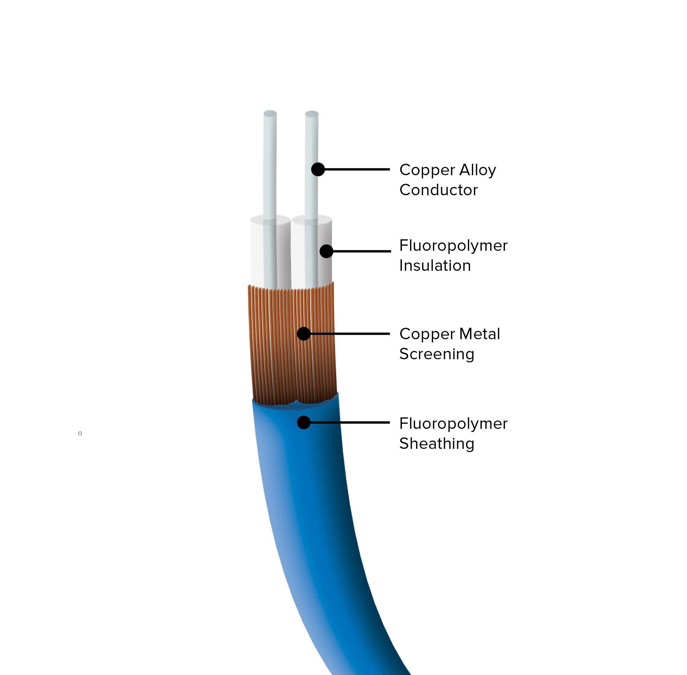 Floor Heating Tempzone Flex Rolls Electric Blanket Circuit Diagram Cable Solo Details