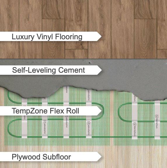 Luxury Vinyl Flooring Design Guide | Luxury Vinyl Tile | Vinyl Plank