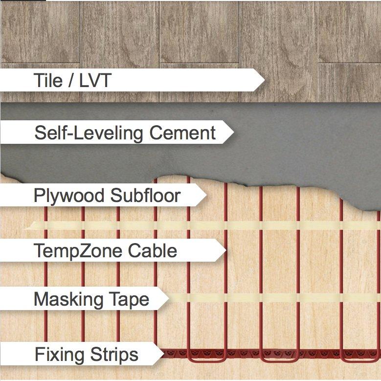 Luxury Vinyl Flooring Design Guide Luxury Vinyl Tile