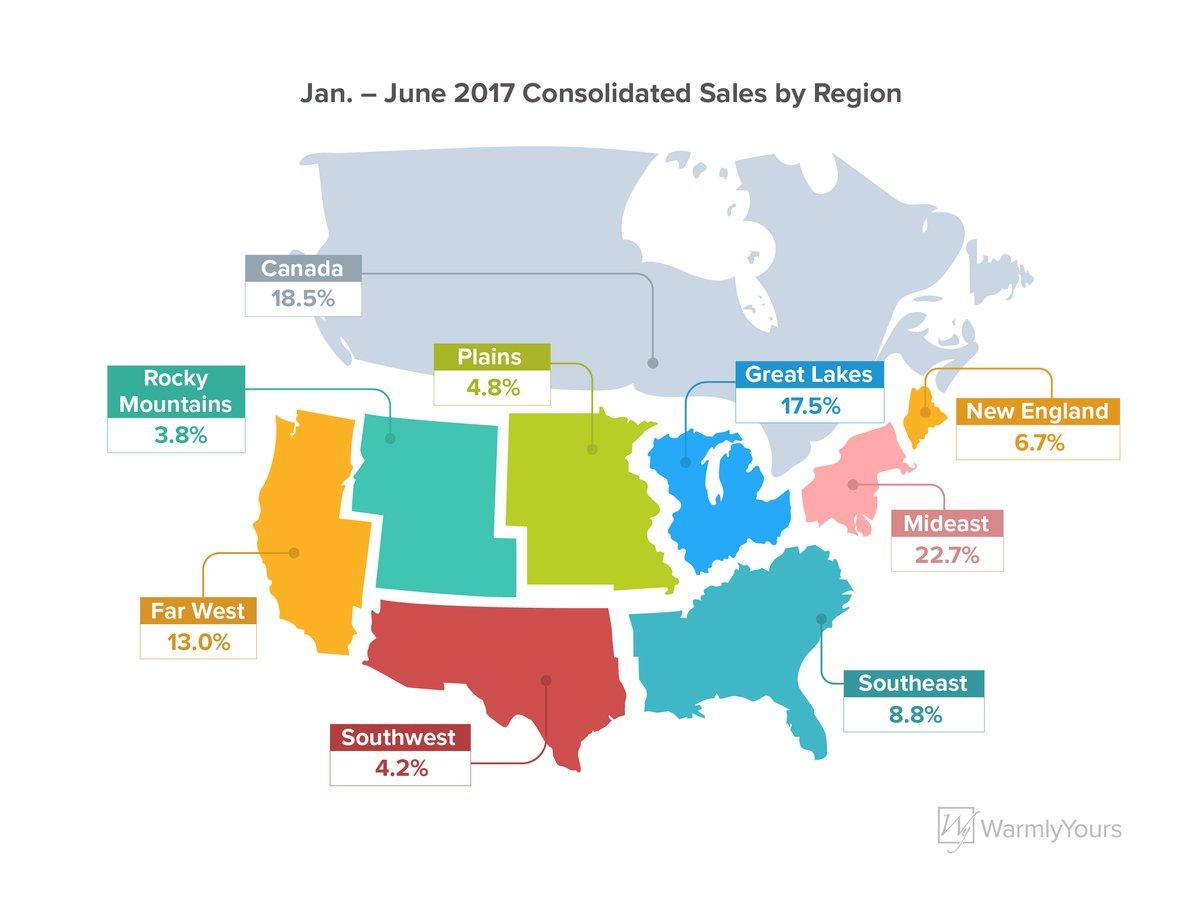 2nd Quarter Report 2017 - Regions