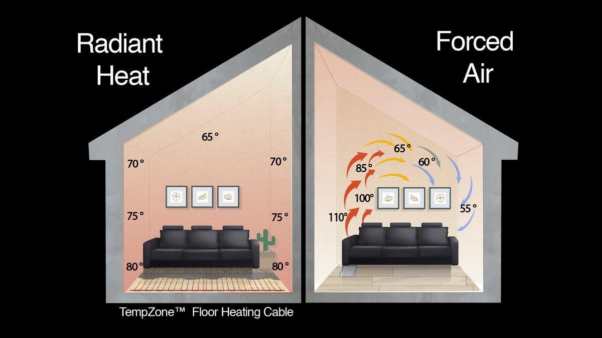 Radiant heat VS Force heat