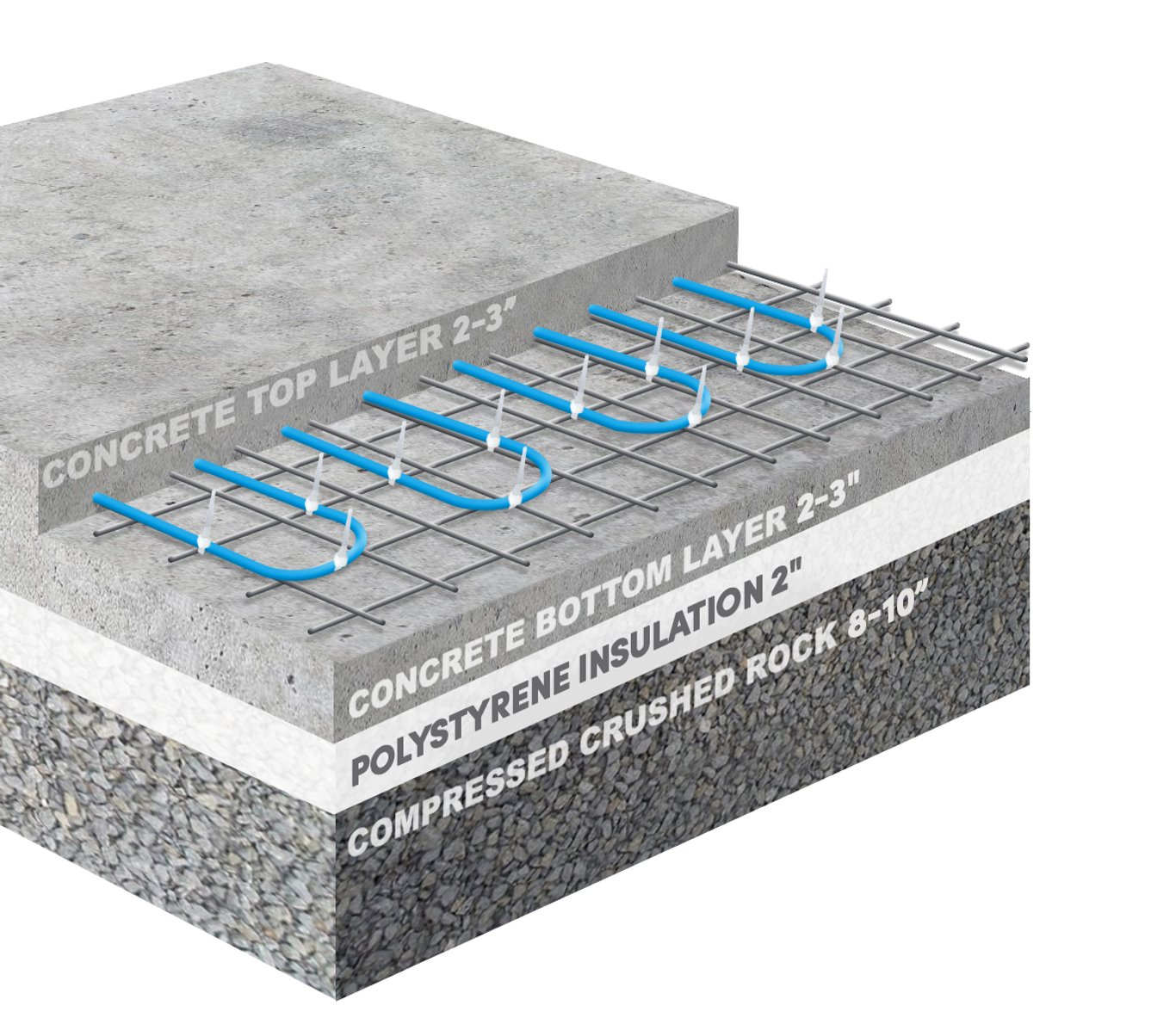 Concrete Floor Radiant Heating Cable