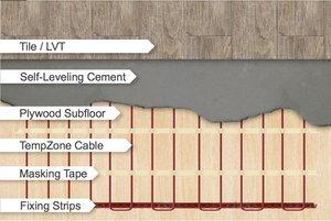 Luxury Vinyl Flooring Design Guide Tile