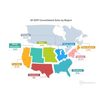 Preview full 5 q1 2017 consolidated sales 87bd58