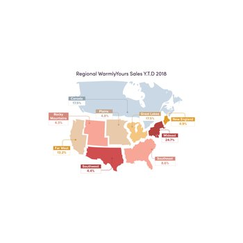Regional warmlyyours sales y td 2018 db41f4