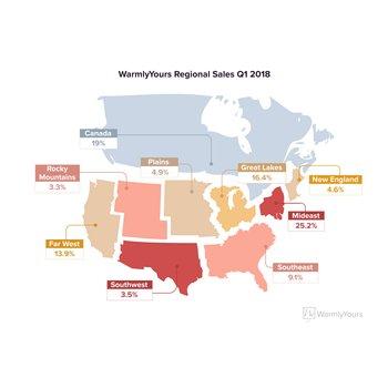 Warmlyyours regional sales q1 2018 d3ebeb