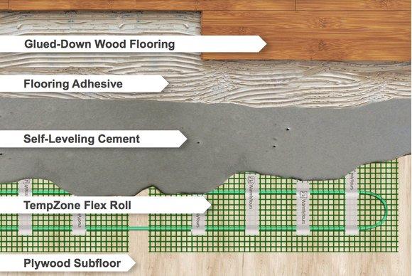 How To Install Radiant Floor Heating Under Luxury Vinyl Tile