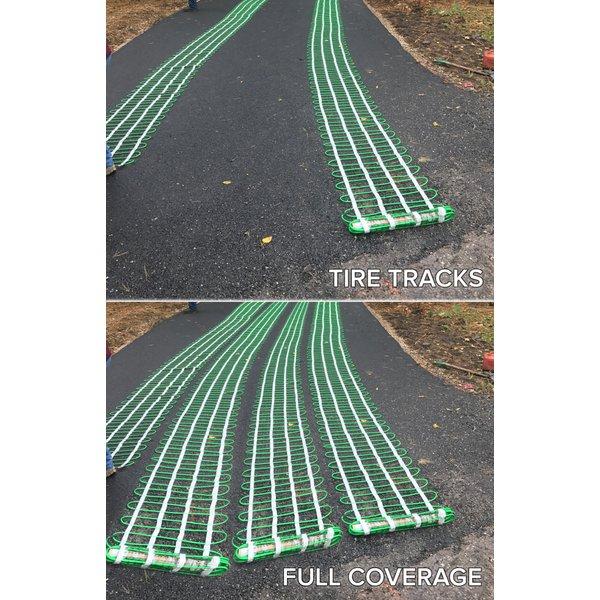 Coverage Comparison Full Coverage vs. Tire Tracks