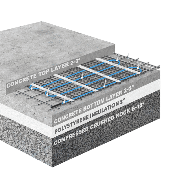 Cross Section of Slab Heating Mats for floor heating
