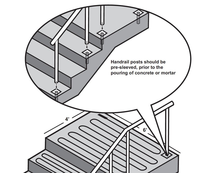 De Icing Systems For Accessibility Ramps