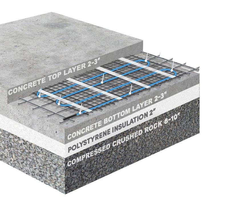 Wshm 120 03025 Floor Heating Slab Heating Mat 120v 3 X 25